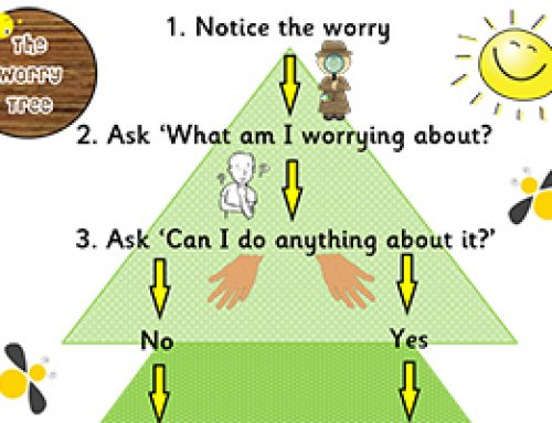 A simple 'worry tree' to help you let go of your worries